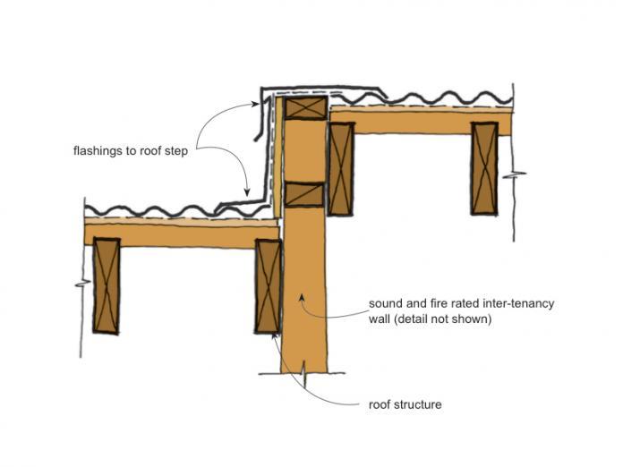 Remediation details: parapets | BRANZ Weathertight
