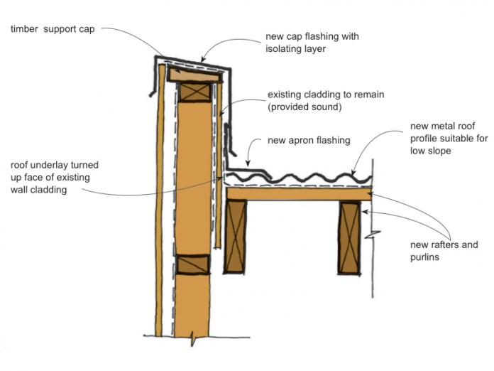 Remediation details roof claddings branz weathertight for Parapet roof design pictures