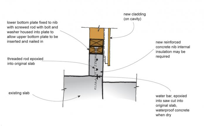 Bottom Plate To Slab : Remediation details inadequate ground clearance branz